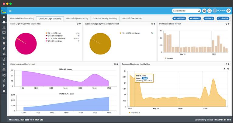 log-management-dashboard